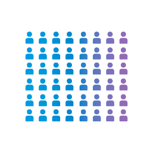 Number of participants in WINS workshops to date